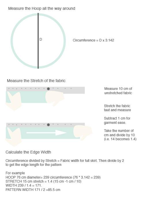 hoopdress-math.jpg