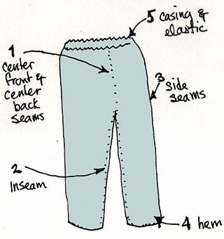 pants-comfy-construct.jpg