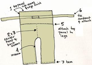 pants-thai-construct.jpg