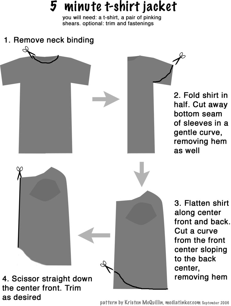 picture regarding T Shirt Pattern Printable identify 5-second t-blouse jacket - Mediatinker