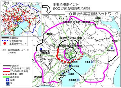 10-year-roads.jpg