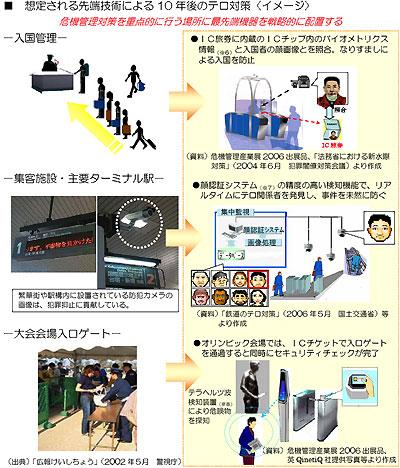 10-year-security.jpg