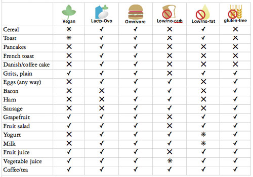 vegan-breakfast-chart.jpg
