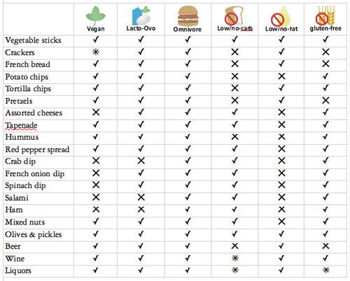 vegan-snacks-chart.jpg